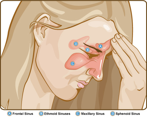 nasal-congestion-anxiety